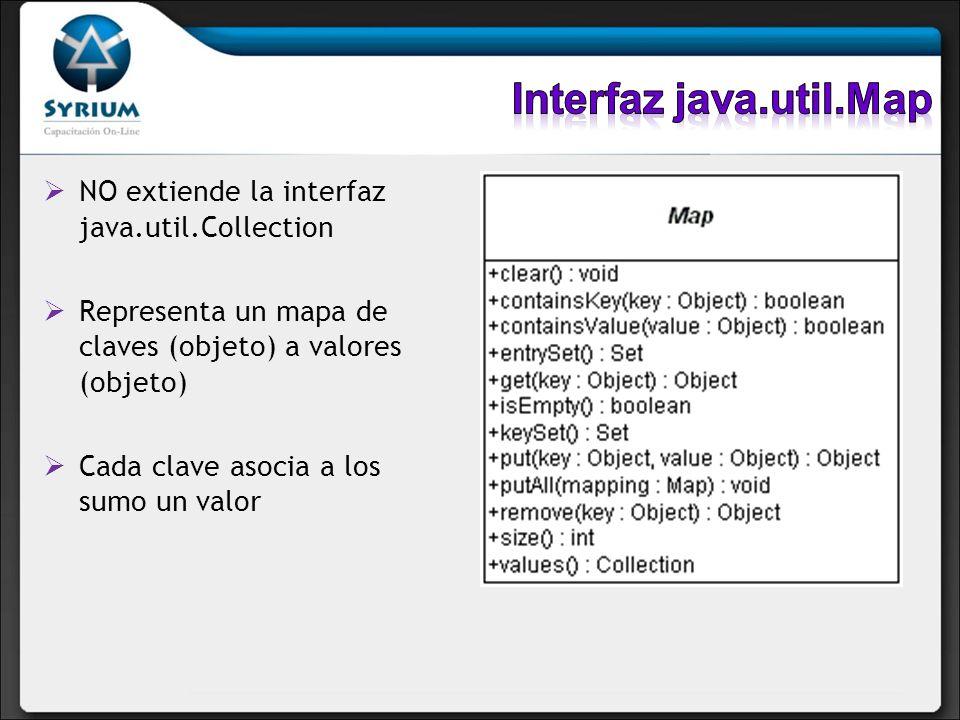 NO extiende la interfaz java.util.Collection Representa un mapa de claves (objeto) a valores (objeto) Cada clave asocia a los sumo un valor