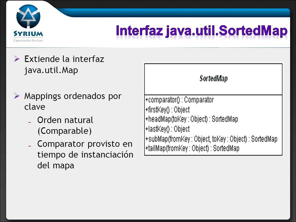 Extiende la interfaz java.util.Map Mappings ordenados por clave Orden natural (Comparable) Comparator provisto en tiempo de instanciación del mapa