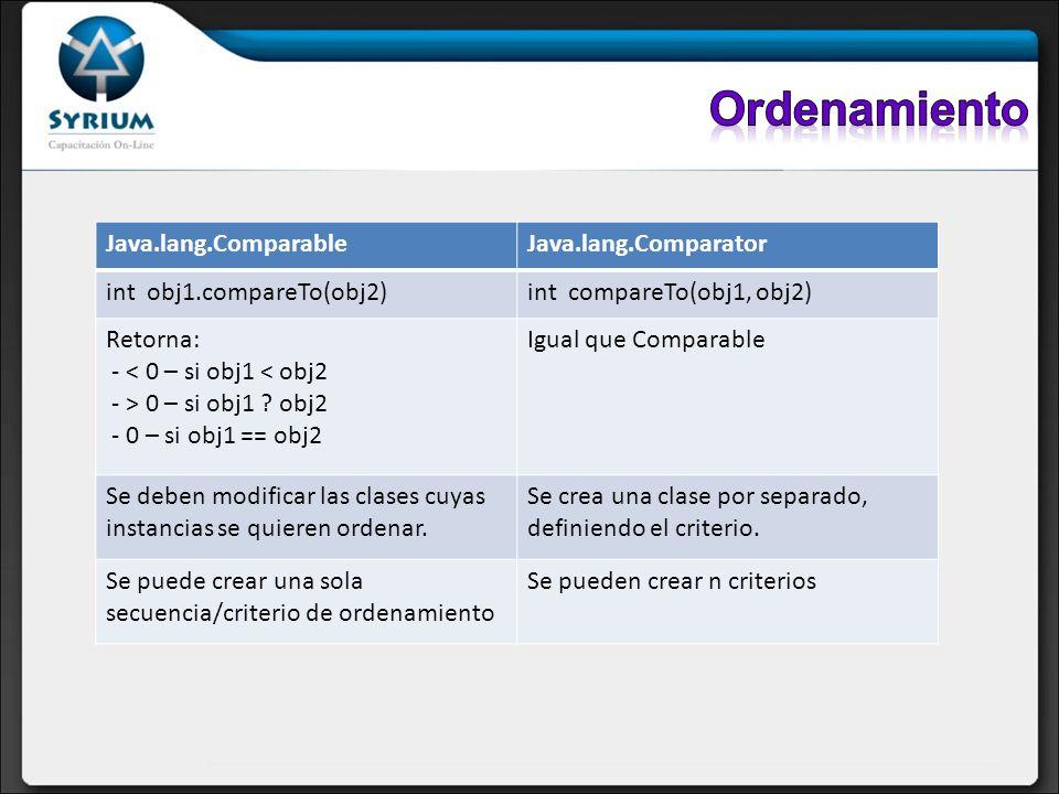 Java.lang.ComparableJava.lang.Comparator int obj1.compareTo(obj2)int compareTo(obj1, obj2) Retorna: - < 0 – si obj1 < obj2 - > 0 – si obj1 ? obj2 - 0