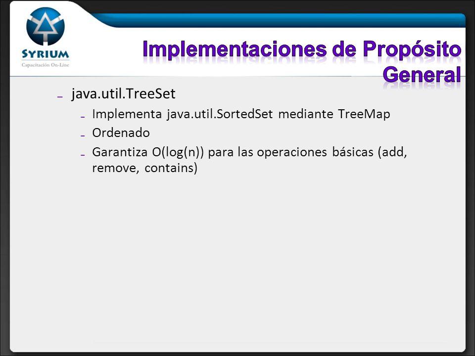 java.util.TreeSet Implementa java.util.SortedSet mediante TreeMap Ordenado Garantiza O(log(n)) para las operaciones básicas (add, remove, contains)