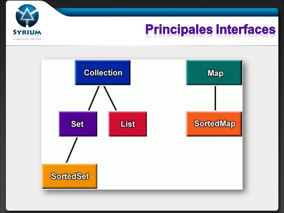 Interfaz raíz de la jerarquía de colecciones Define la interfaz común para todas las colecciones concretas (excluidos los mapas) Hasta Java 1.4 las colecciones son débilmente tipadas