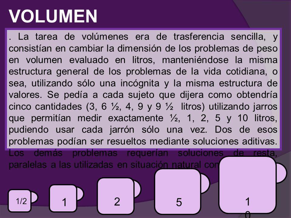 . La tarea de volúmenes era de trasferencia sencilla, y consistían en cambiar la dimensión de los problemas de peso en volumen evaluado en litros, man