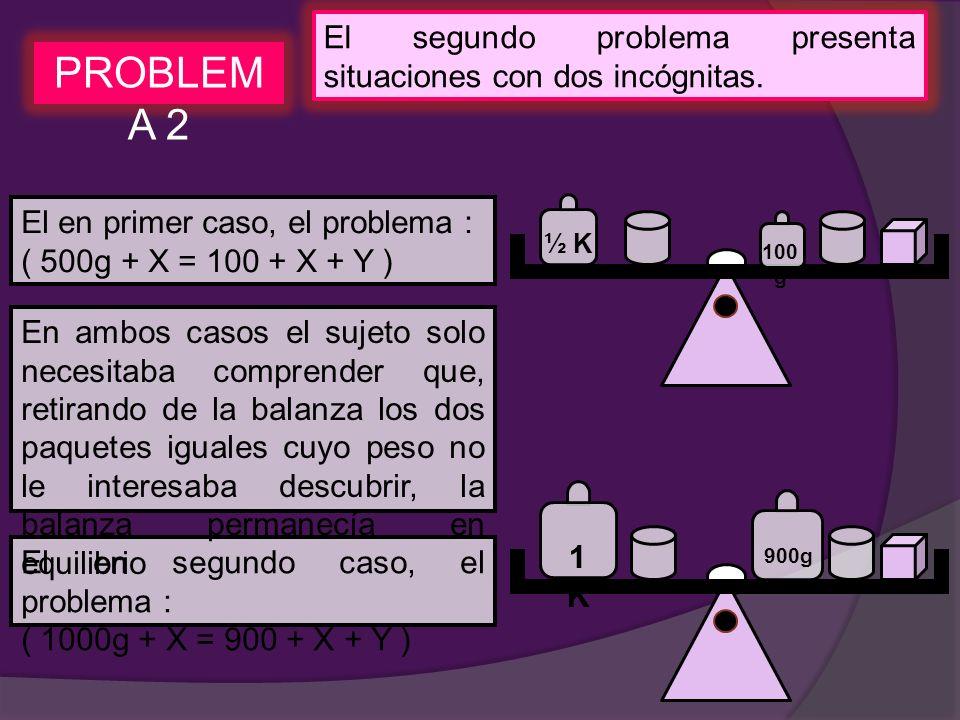 PROBLEM A 2 El segundo problema presenta situaciones con dos incógnitas. El en primer caso, el problema : ( 500g + X = 100 + X + Y ) El en segundo cas