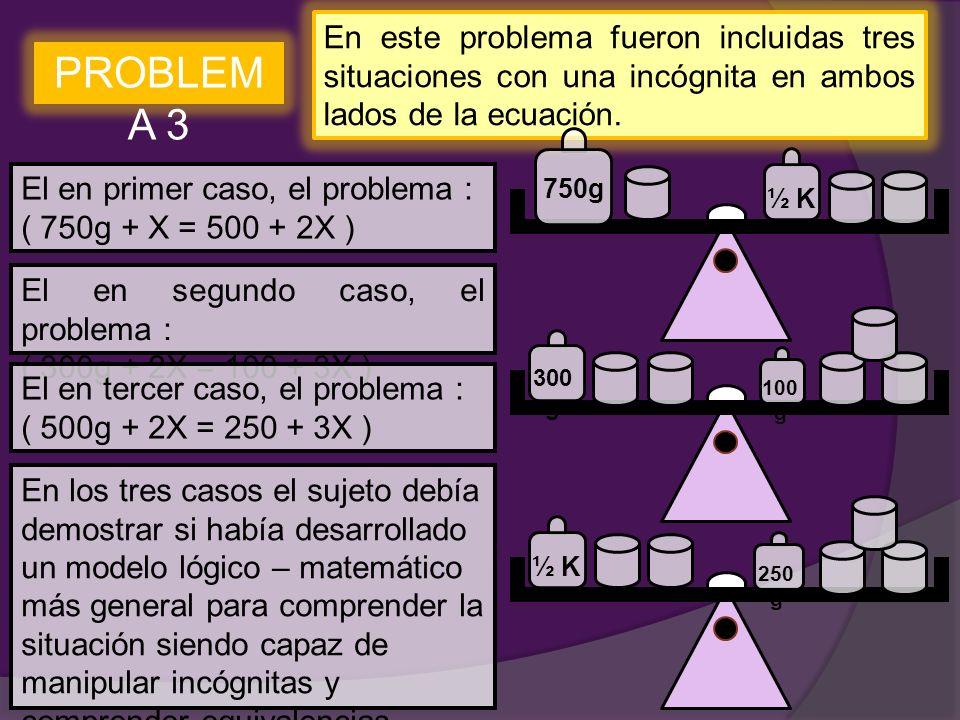 PROBLEM A 3 En este problema fueron incluidas tres situaciones con una incógnita en ambos lados de la ecuación. El en primer caso, el problema : ( 750