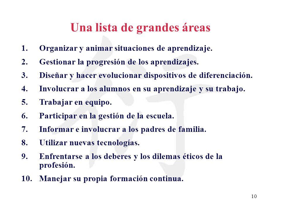10 Una lista de grandes áreas 1.Organizar y animar situaciones de aprendizaje. 2.Gestionar la progresión de los aprendizajes. 3.Diseñar y hacer evoluc