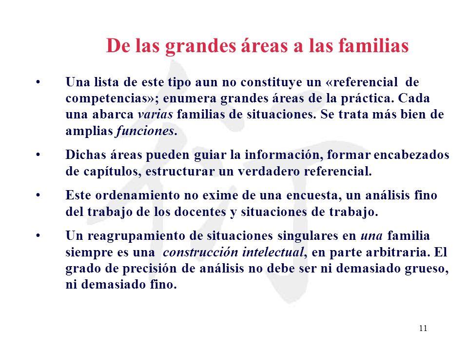11 De las grandes áreas a las familias Una lista de este tipo aun no constituye un «referencial de competencias»; enumera grandes áreas de la práctica