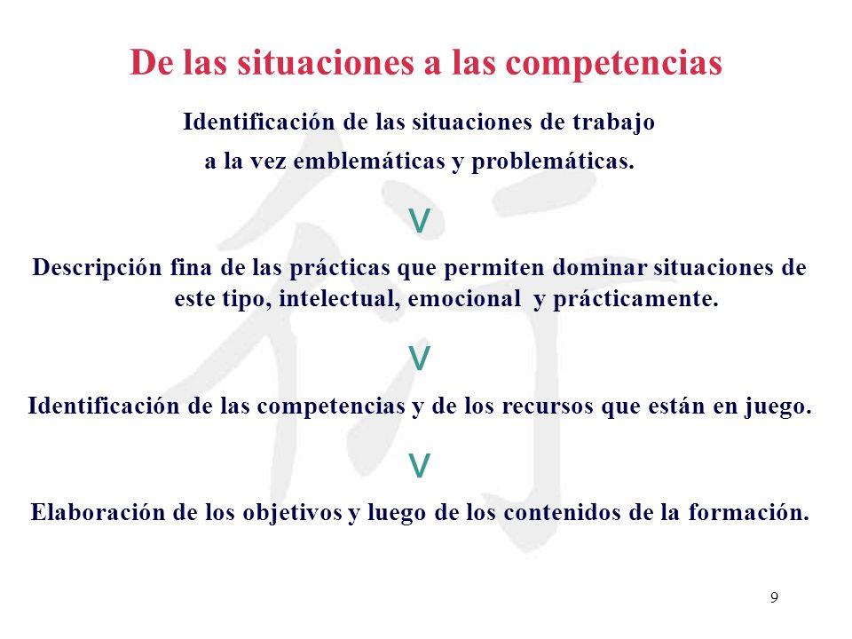 9 De las situaciones a las competencias Identificación de las situaciones de trabajo a la vez emblemáticas y problemáticas. v Descripción fina de las