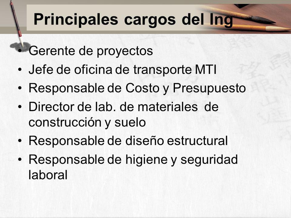 Tarea Investiga: I.Contenido de Convocatoria II.Contenido de Instrucción a Licitados III.Requisitos que deben cumplir precalificados e instituciones relacionadas en el proceso