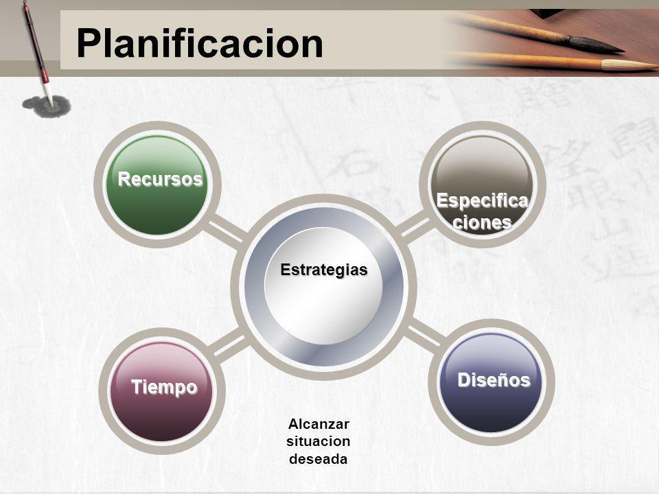 Documentos de Precalificación Invitación: Información general de compañía Lista de equipos propios Curriculum Vitae Experiencia de la firma Estado financiero Referencias Contratos en ejecución
