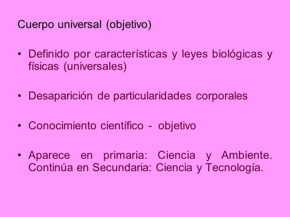 Cuerpo universal (objetivo) Definido por características y leyes biológicas y físicas (universales) Desaparición de particularidades corporales Conoci