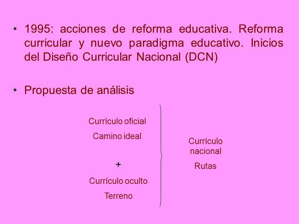 1995: acciones de reforma educativa. Reforma curricular y nuevo paradigma educativo. Inicios del Diseño Curricular Nacional (DCN) Propuesta de análisi
