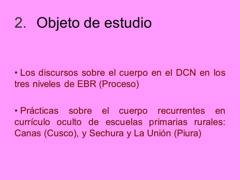Los discursos sobre el cuerpo en el DCN en los tres niveles de EBR (Proceso) Prácticas sobre el cuerpo recurrentes en currículo oculto de escuelas pri