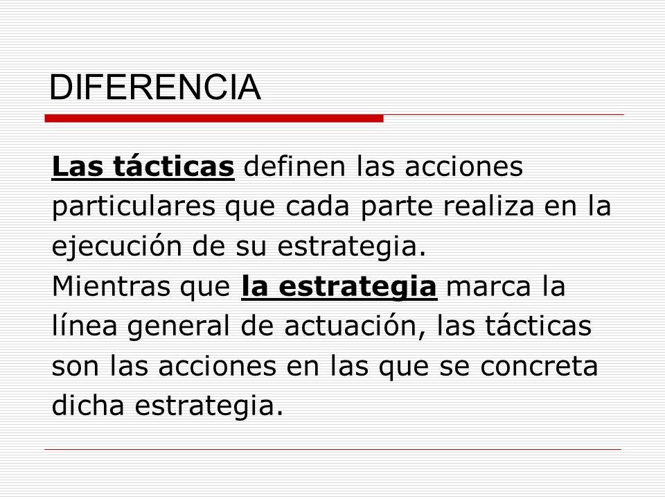 DIFERENCIA Las tácticas definen las acciones particulares que cada parte realiza en la ejecución de su estrategia. Mientras que la estrategia marca la