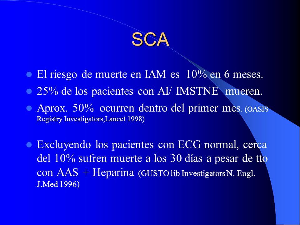 SCA El riesgo de muerte en IAM es 10% en 6 meses. 25% de los pacientes con AI/ IMSTNE mueren. Aprox. 50% ocurren dentro del primer mes. (OASIS Registr