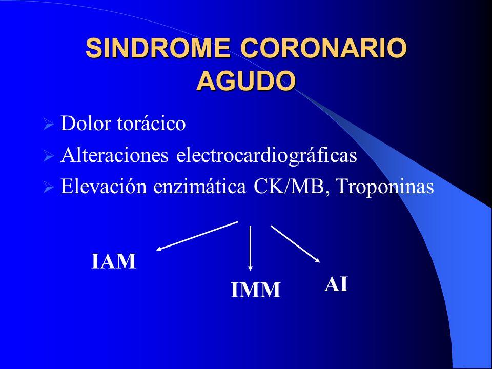 SINDROME CORONARIO AGUDO Dolor torácico Alteraciones electrocardiográficas Elevación enzimática CK/MB, Troponinas IAM IMM AI