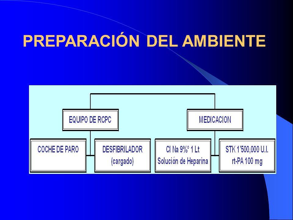 PREPARACIÓN DEL AMBIENTE