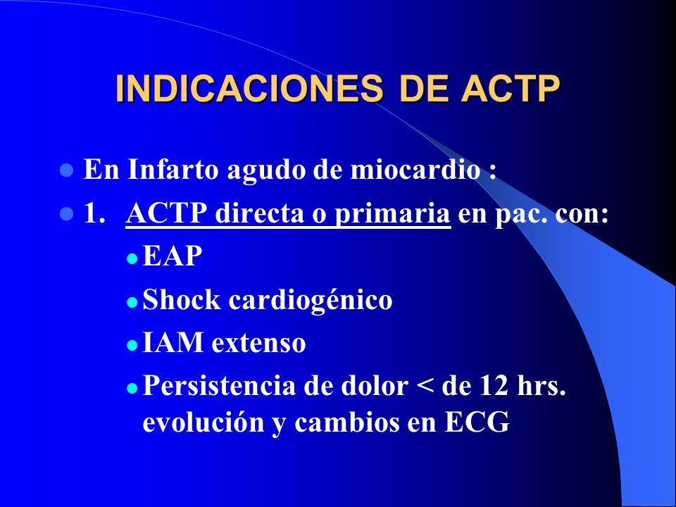 INDICACIONES DE ACTP En Infarto agudo de miocardio : 1.ACTP directa o primaria en pac. con: EAP Shock cardiogénico IAM extenso Persistencia de dolor <