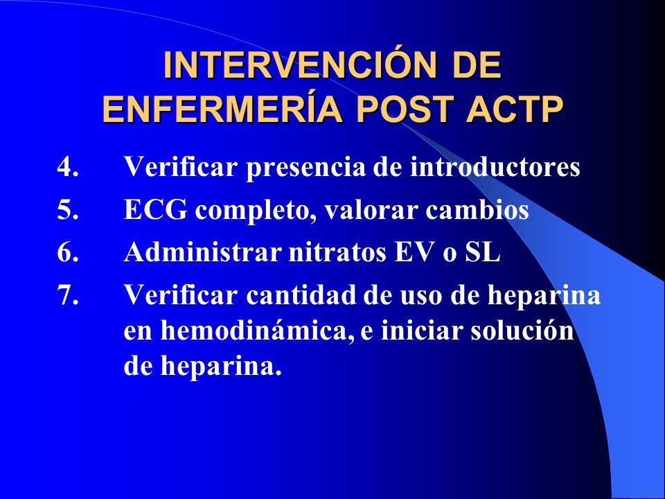 INTERVENCIÓN DE ENFERMERÍA POST ACTP 4.Verificar presencia de introductores 5.ECG completo, valorar cambios 6.Administrar nitratos EV o SL 7.Verificar