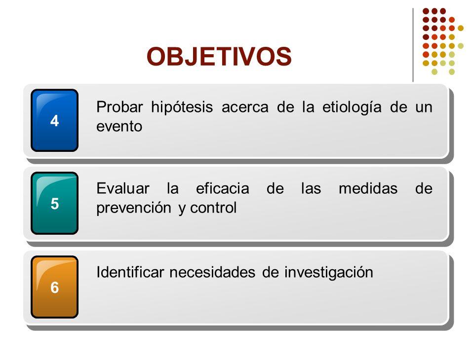 4 Probar hipótesis acerca de la etiología de un evento 5 Evaluar la eficacia de las medidas de prevención y control 6 Identificar necesidades de inves