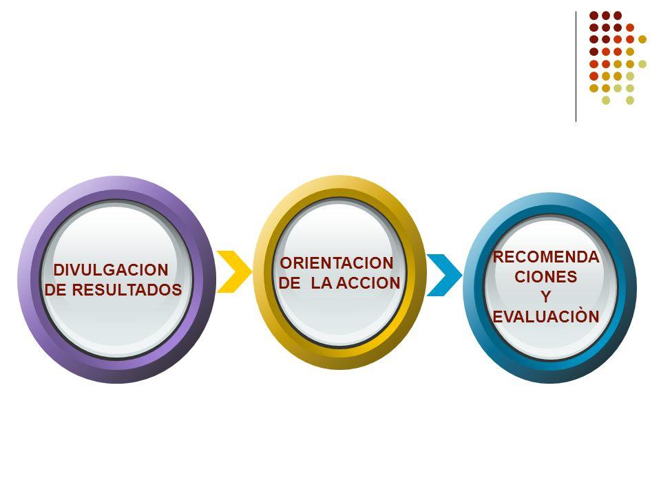 DIVULGACION DE RESULTADOS ORIENTACION DE LA ACCION RECOMENDA CIONES Y EVALUACIÒN