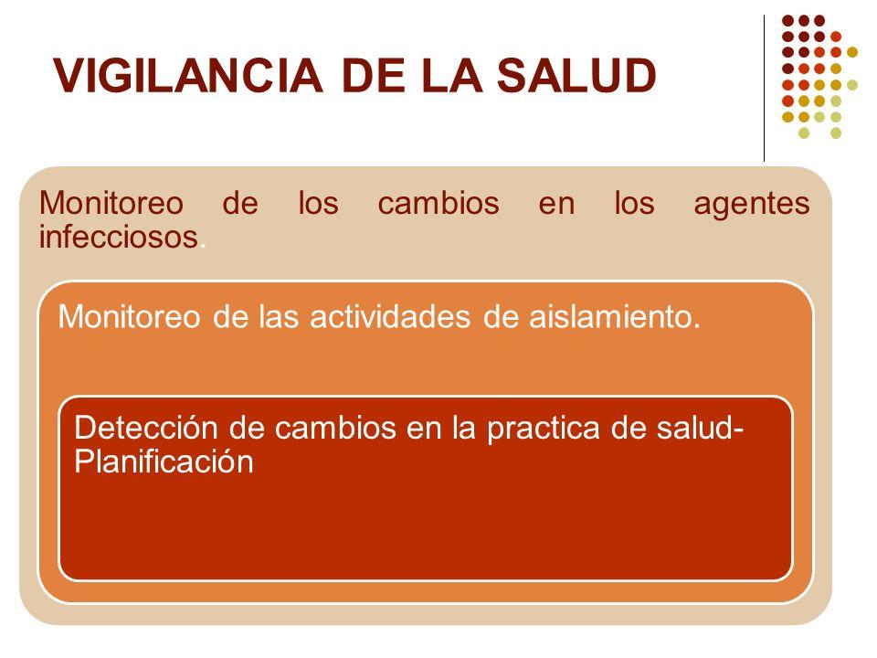 VIGILANCIA DE LA SALUD Monitoreo de los cambios en los agentes infecciosos. Monitoreo de las actividades de aislamiento. Detección de cambios en la pr