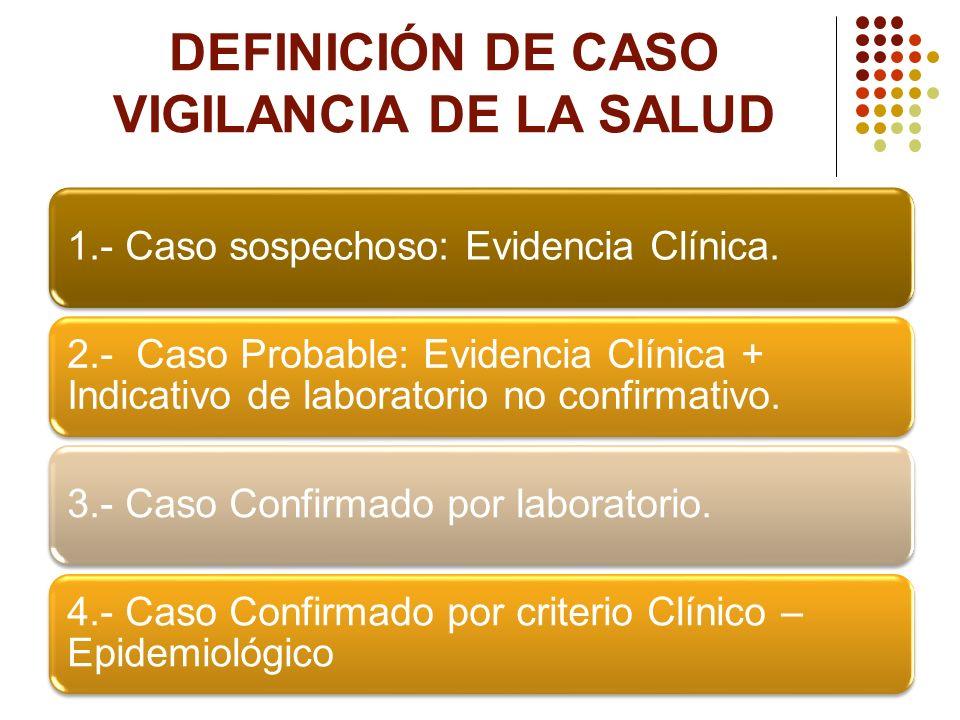 DEFINICIÓN DE CASO VIGILANCIA DE LA SALUD 1.- Caso sospechoso: Evidencia Clínica. 2.- Caso Probable: Evidencia Clínica + Indicativo de laboratorio no