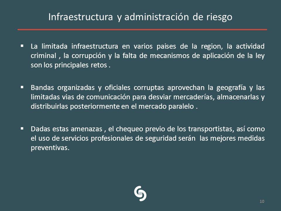 Infraestructura y administración de riesgo La limitada infraestructura en varios paises de la region, la actividad criminal, la corrupción y la falta