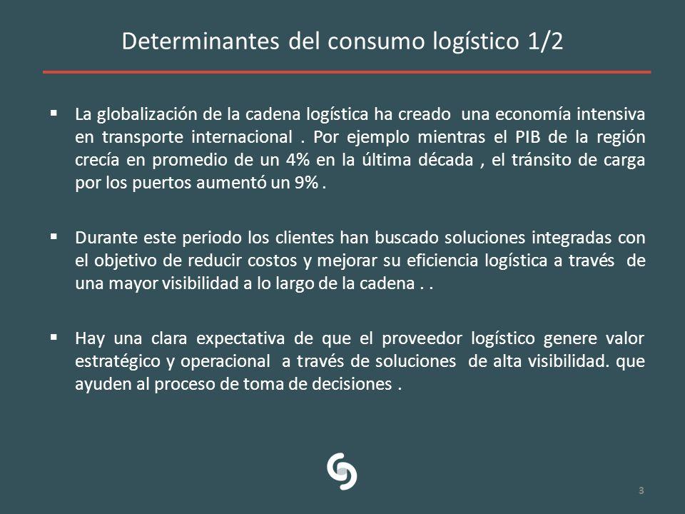 Determinantes del consumo logístico 1/2 La globalización de la cadena logística ha creado una economía intensiva en transporte internacional. Por ejem