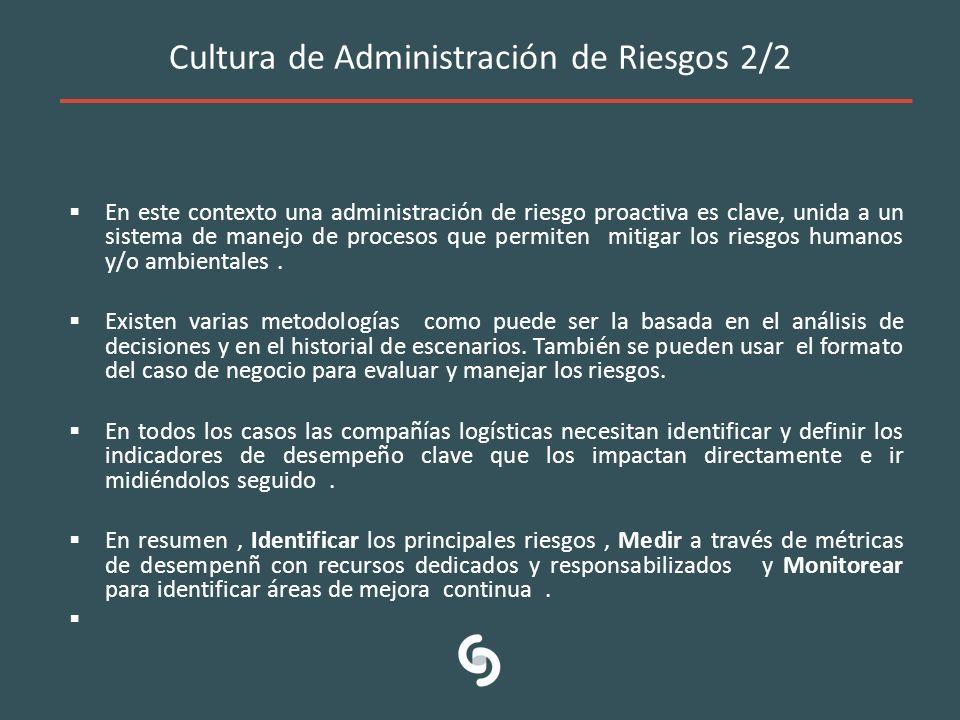 Cultura de Administración de Riesgos 2/2 En este contexto una administración de riesgo proactiva es clave, unida a un sistema de manejo de procesos qu