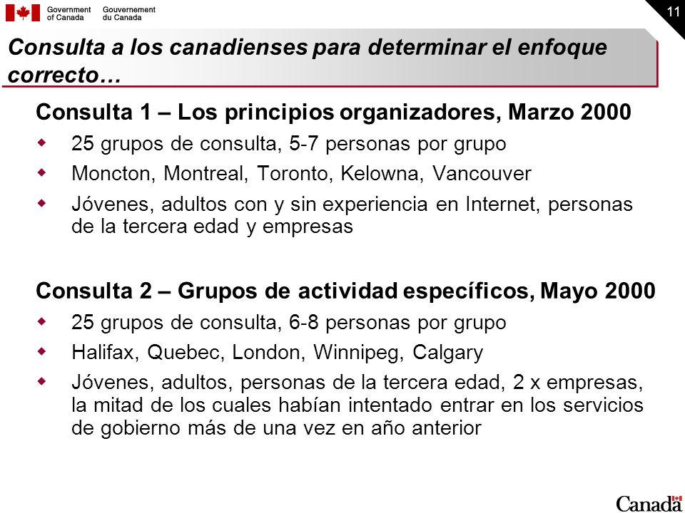 11 Consulta a los canadienses para determinar el enfoque correcto… Consulta 1 – Los principios organizadores, Marzo 2000 25 grupos de consulta, 5-7 pe