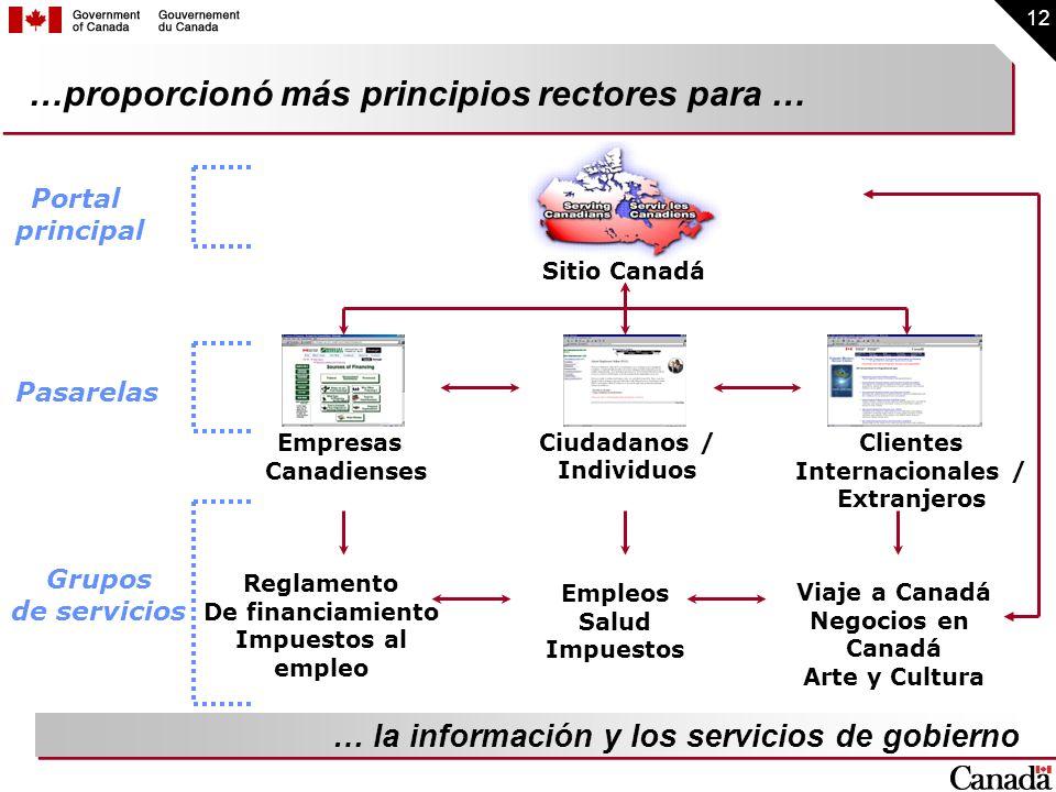 12 …proporcionó más principios rectores para … … la información y los servicios de gobierno Empresas Canadienses Ciudadanos / Individuos Clientes Inte