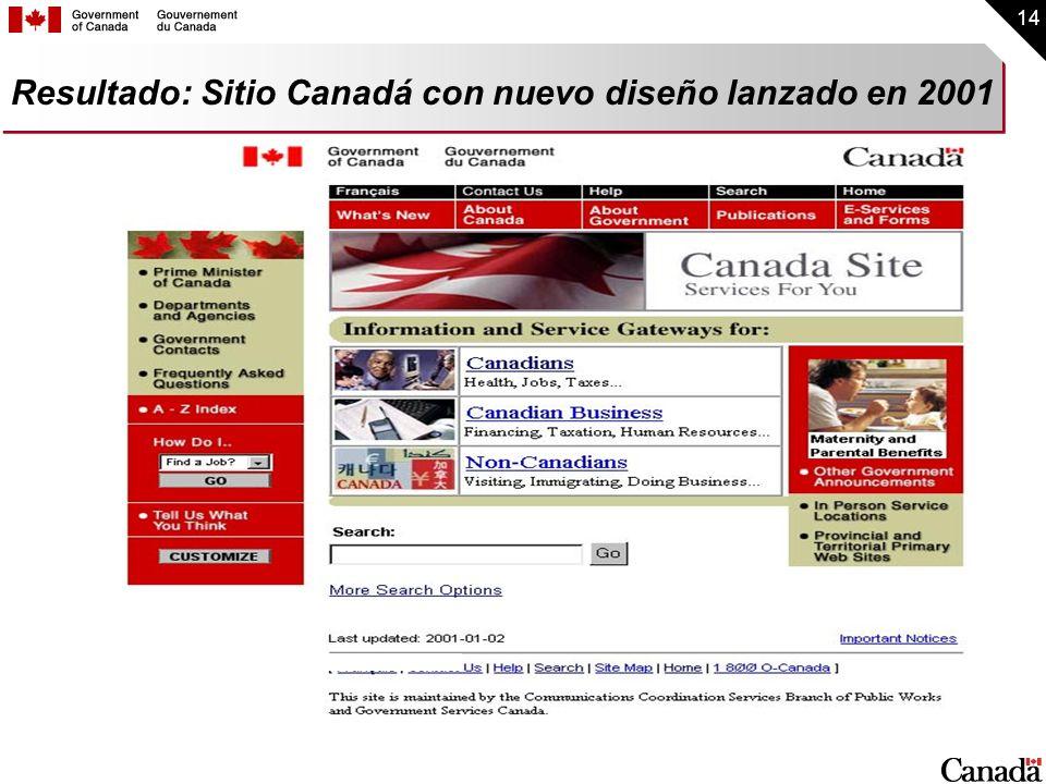 14 Resultado: Sitio Canadá con nuevo diseño lanzado en 2001
