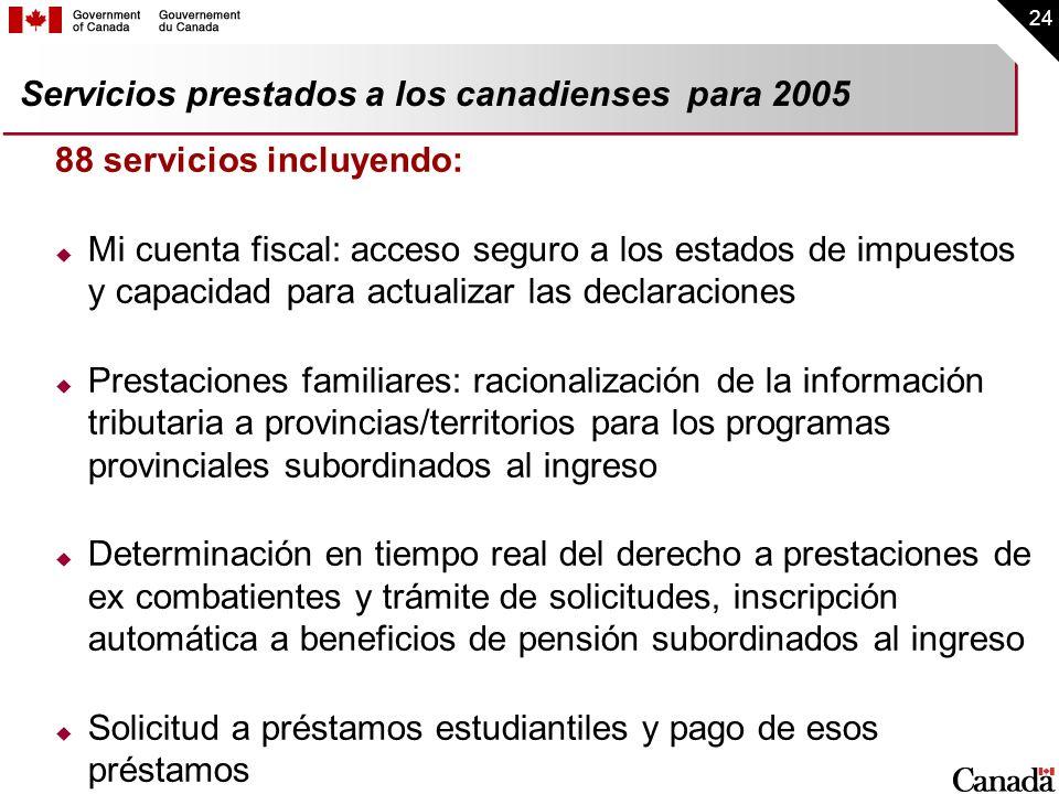 24 Servicios prestados a los canadienses para 2005 88 servicios incluyendo: Mi cuenta fiscal: acceso seguro a los estados de impuestos y capacidad par