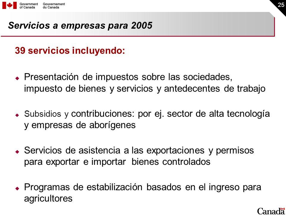 25 Servicios a empresas para 2005 39 servicios incluyendo: Presentación de impuestos sobre las sociedades, impuesto de bienes y servicios y antedecent