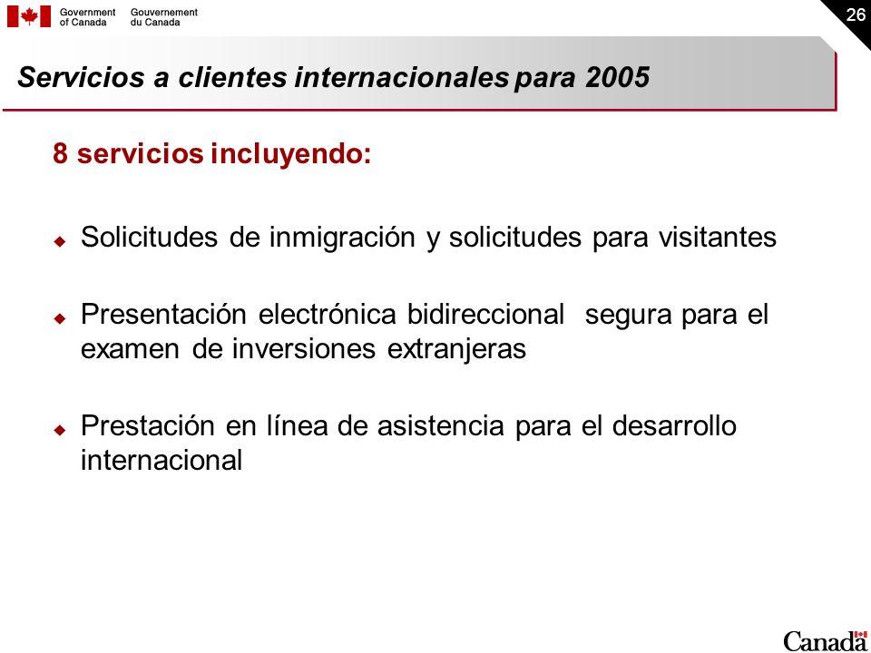 26 Servicios a clientes internacionales para 2005 8 servicios incluyendo: Solicitudes de inmigración y solicitudes para visitantes Presentación electr
