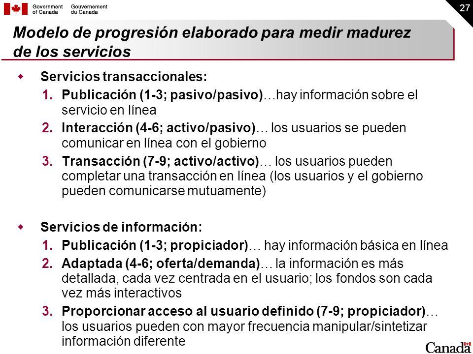 27 Modelo de progresión elaborado para medir madurez de los servicios Servicios transaccionales: 1.Publicación (1-3; pasivo/pasivo)…hay información so