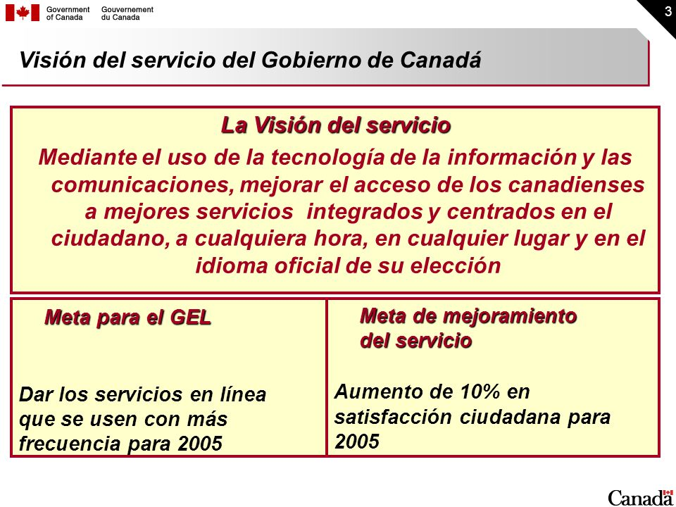 3 Visión del servicio del Gobierno de Canadá La Visión del servicio Mediante el uso de la tecnología de la información y las comunicaciones, mejorar e