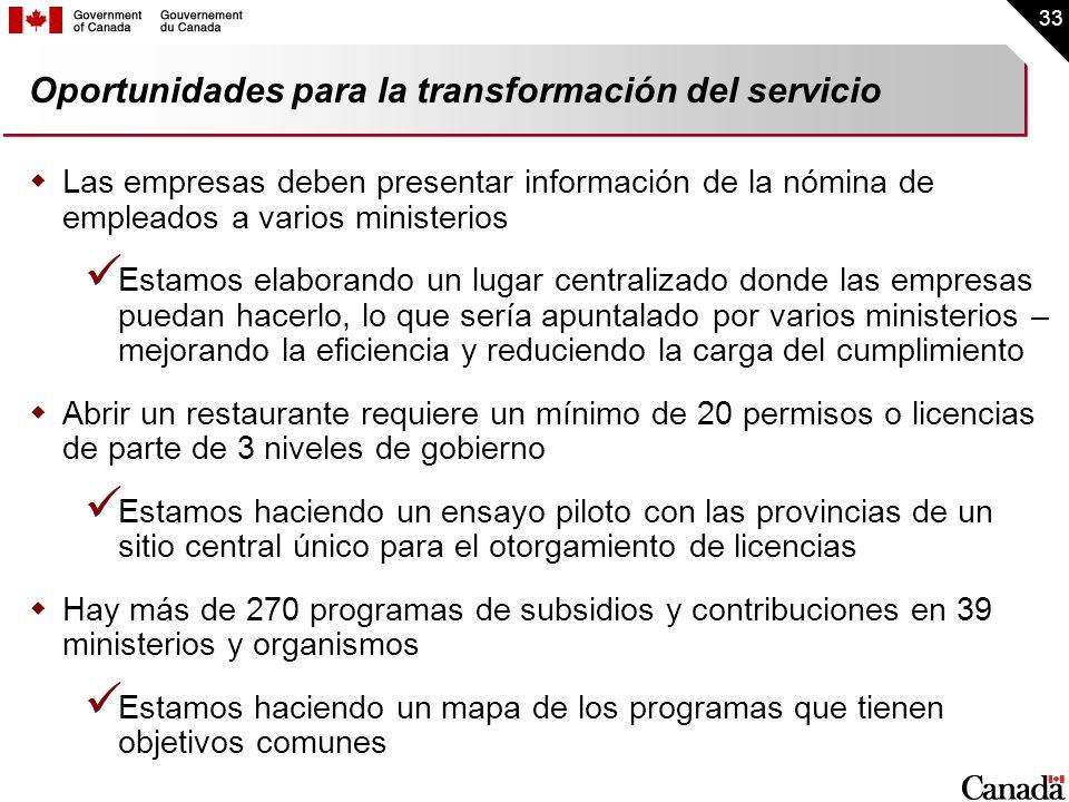 33 Oportunidades para la transformación del servicio Las empresas deben presentar información de la nómina de empleados a varios ministerios Estamos e