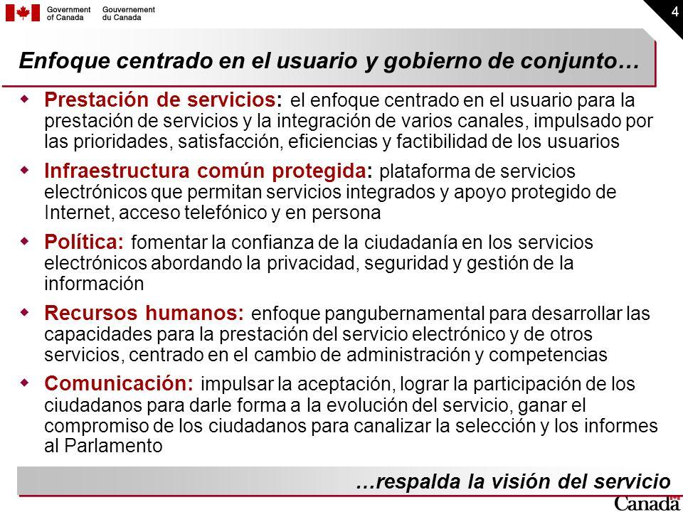 4 Prestación de servicios: el enfoque centrado en el usuario para la prestación de servicios y la integración de varios canales, impulsado por las pri