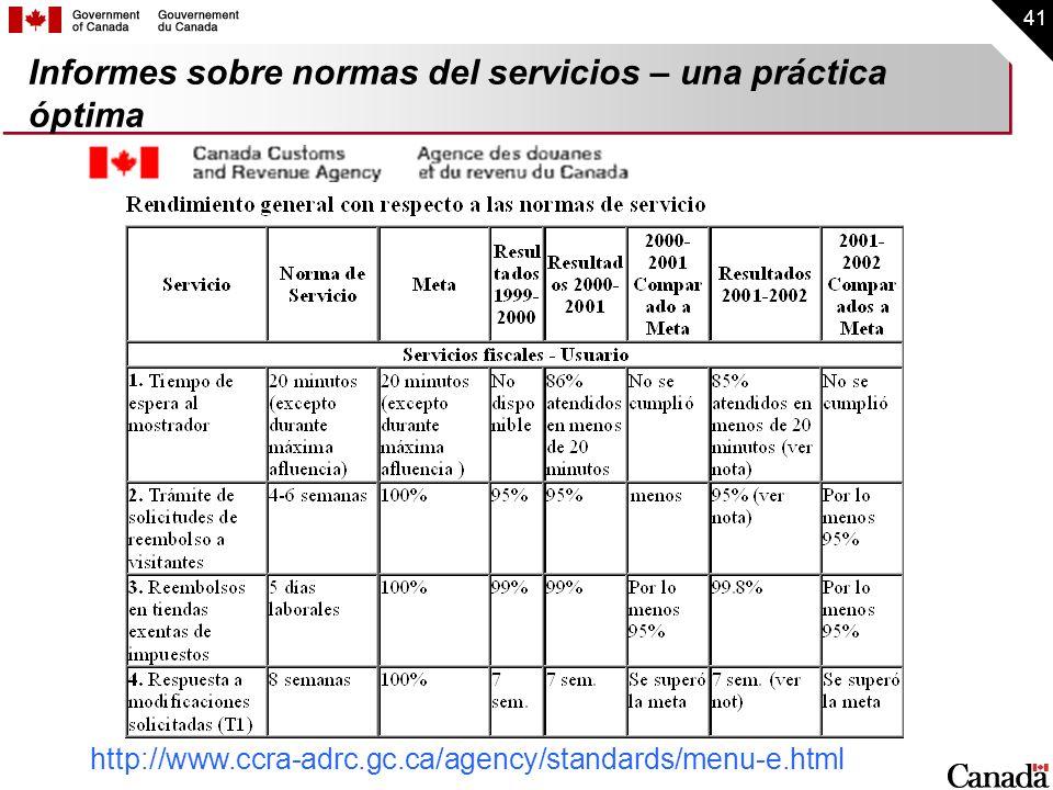 41 Informes sobre normas del servicios – una práctica óptima http://www.ccra-adrc.gc.ca/agency/standards/menu-e.html