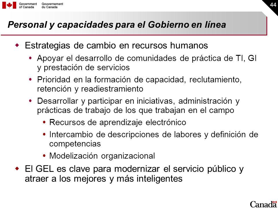 44 Personal y capacidades para el Gobierno en línea Estrategias de cambio en recursos humanos Apoyar el desarrollo de comunidades de práctica de TI, G