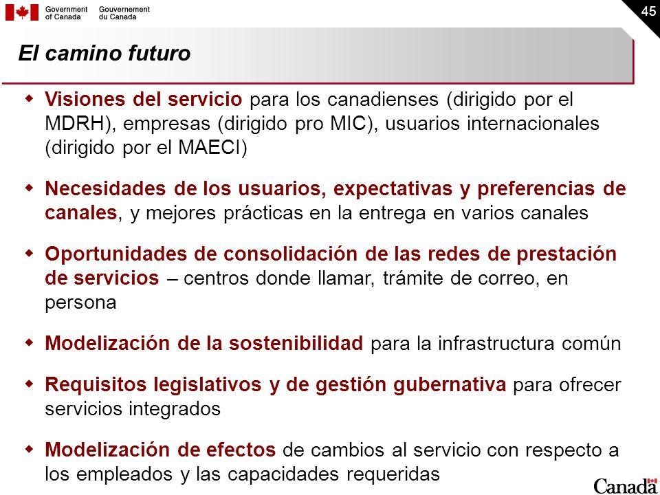 45 El camino futuro Visiones del servicio para los canadienses (dirigido por el MDRH), empresas (dirigido pro MIC), usuarios internacionales (dirigido