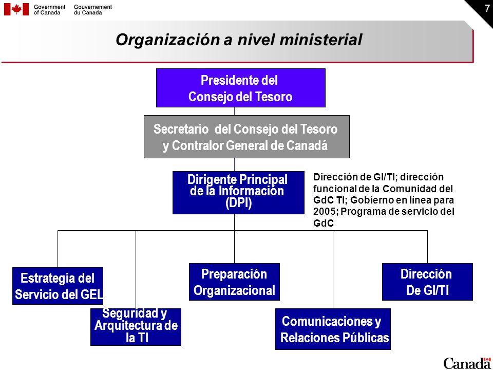 7 Organización a nivel ministerial Presidente del Consejo del Tesoro Dirigente Principal de la Información (DPI) Estrategia del Servicio del GEL Comun