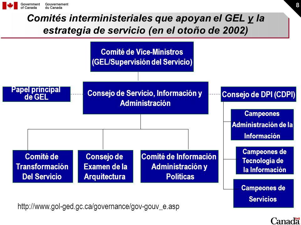 8 Comités interministeriales que apoyan el GEL y la estrategia de servicio (en el otoño de 2002) Comité de Vice-Ministros (GEL/Supervisión del Servici