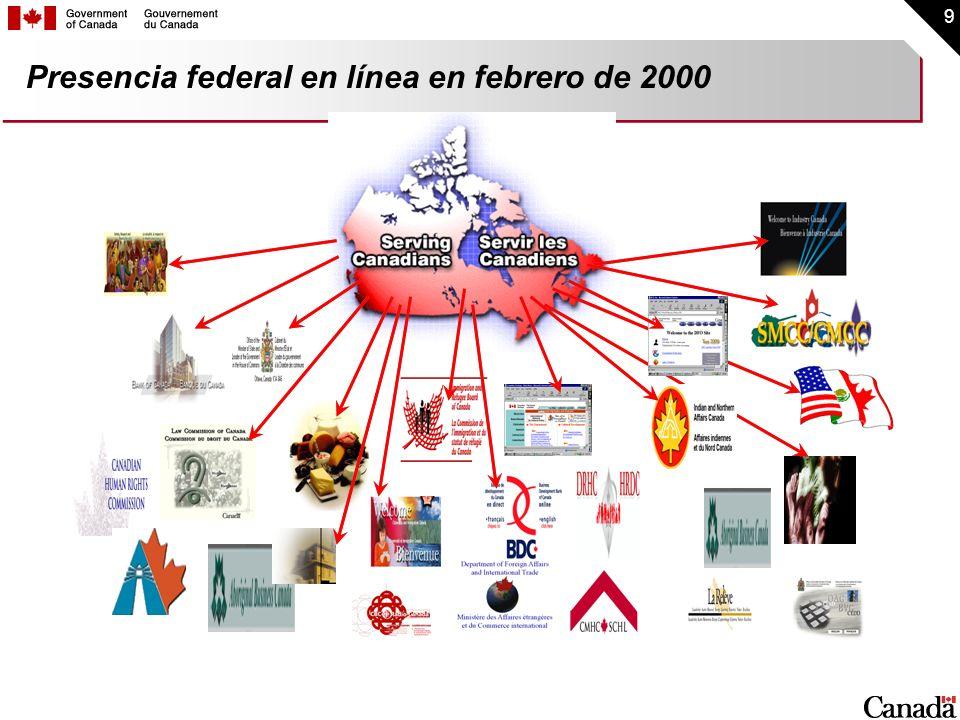 9 Presencia federal en línea en febrero de 2000