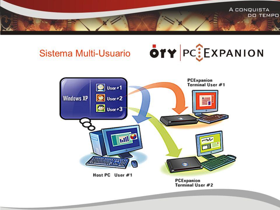 ¿Que es ORY PC EXPANION .
