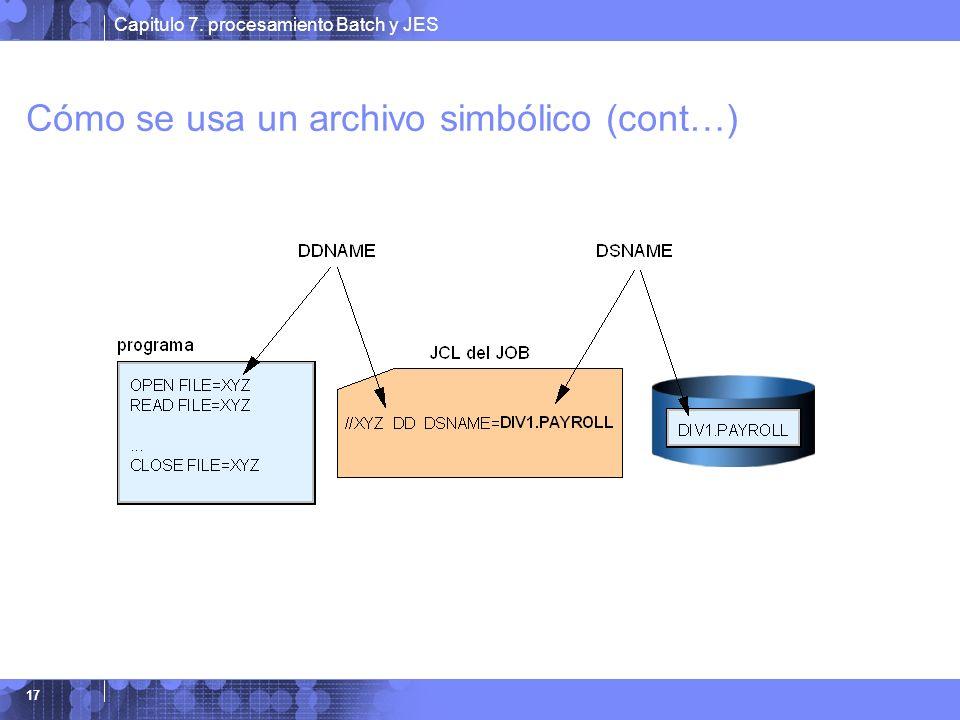 Capitulo 7. procesamiento Batch y JES 17 Cómo se usa un archivo simbólico (cont…)