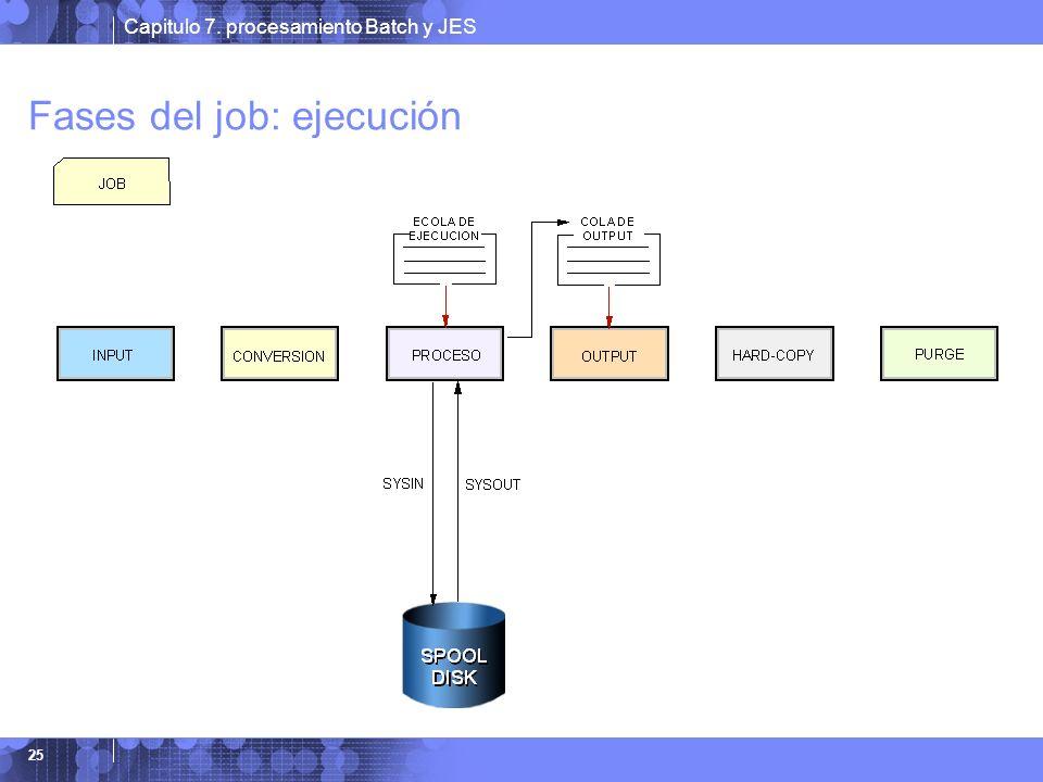 Capitulo 7. procesamiento Batch y JES 25 Fases del job: ejecución