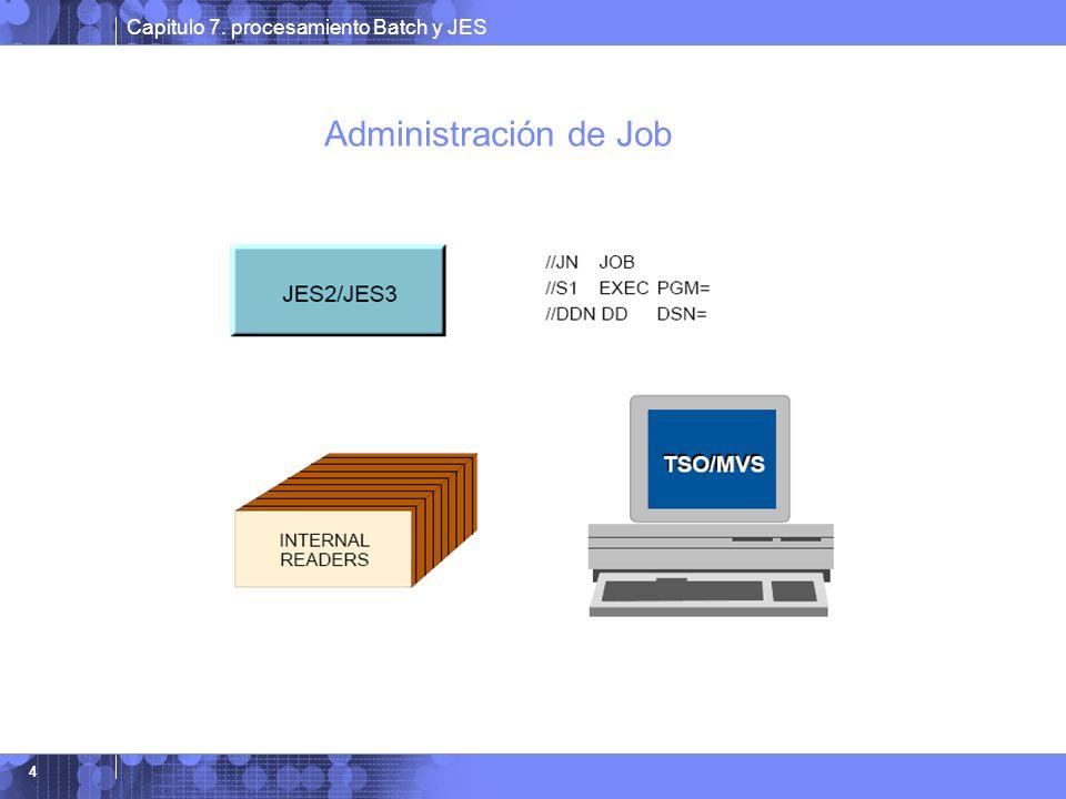 Capitulo 7. procesamiento Batch y JES 4 Administración de Job
