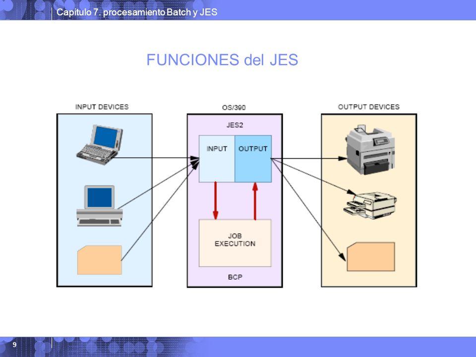 Capitulo 7. procesamiento Batch y JES 9 FUNCIONES del JES